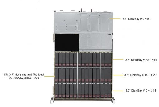 ReadyStor NAS4145PCR
